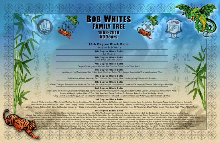 Bob White Kenpo Family Tree 19-08-27