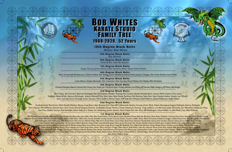 Bob White Kenpo Family Tree 20-12-02